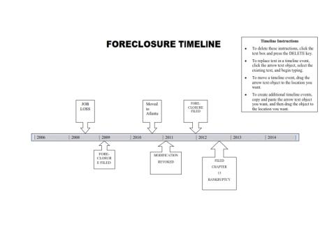 FORECLOSURE TIMELINE_001